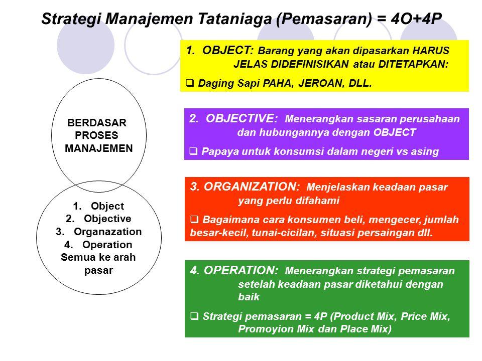 Strategi Manajemen Tataniaga (Pemasaran) = 4O+4P