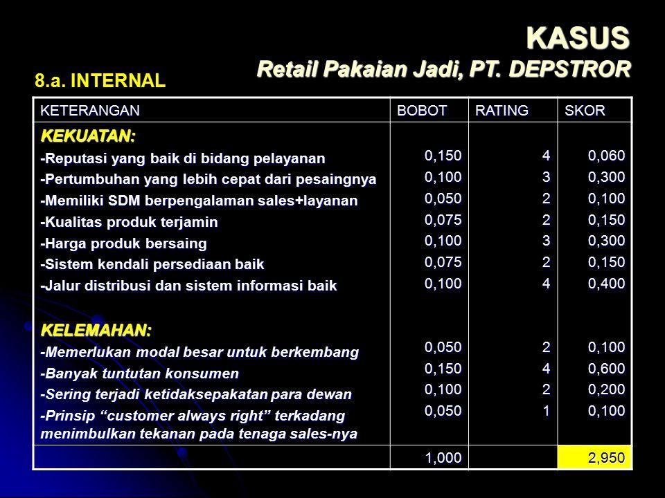 KASUS Retail Pakaian Jadi, PT. DEPSTROR