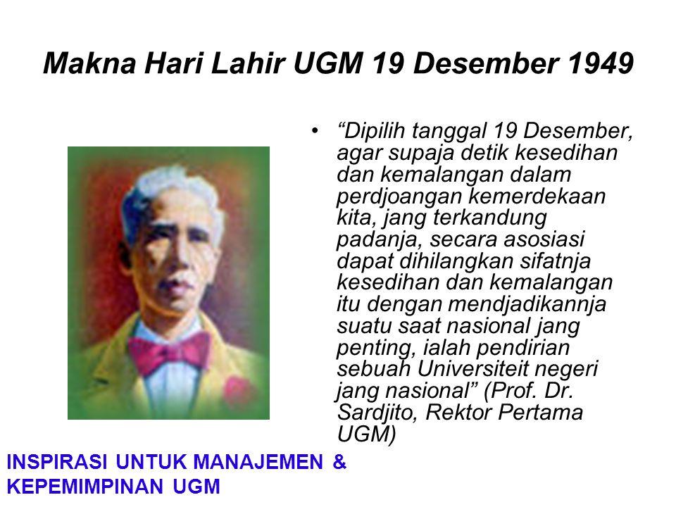 Makna Hari Lahir UGM 19 Desember 1949