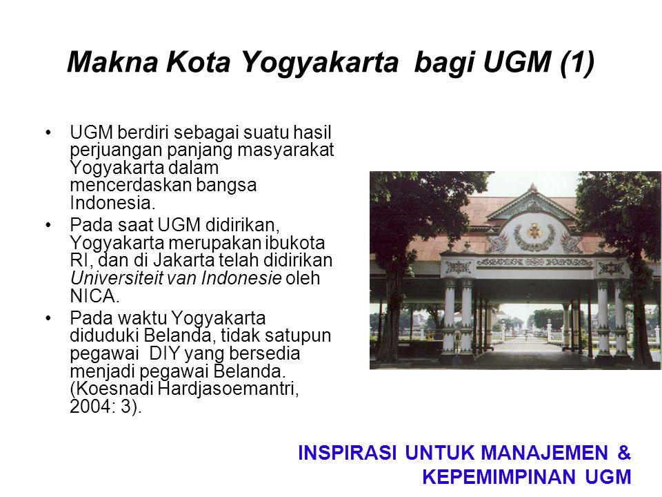 Makna Kota Yogyakarta bagi UGM (1)