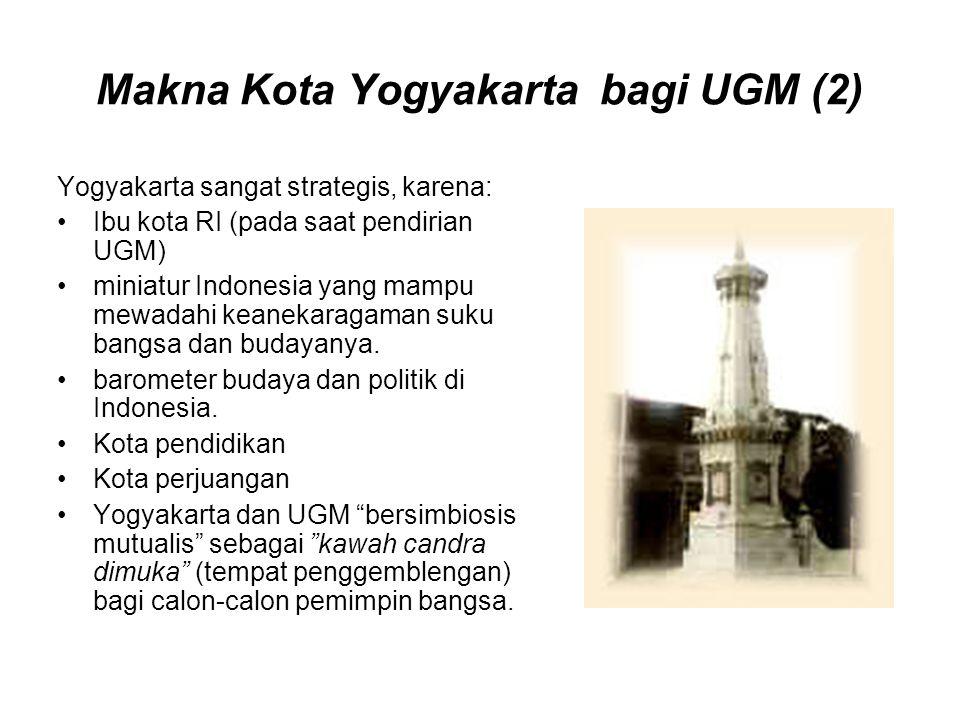 Makna Kota Yogyakarta bagi UGM (2)