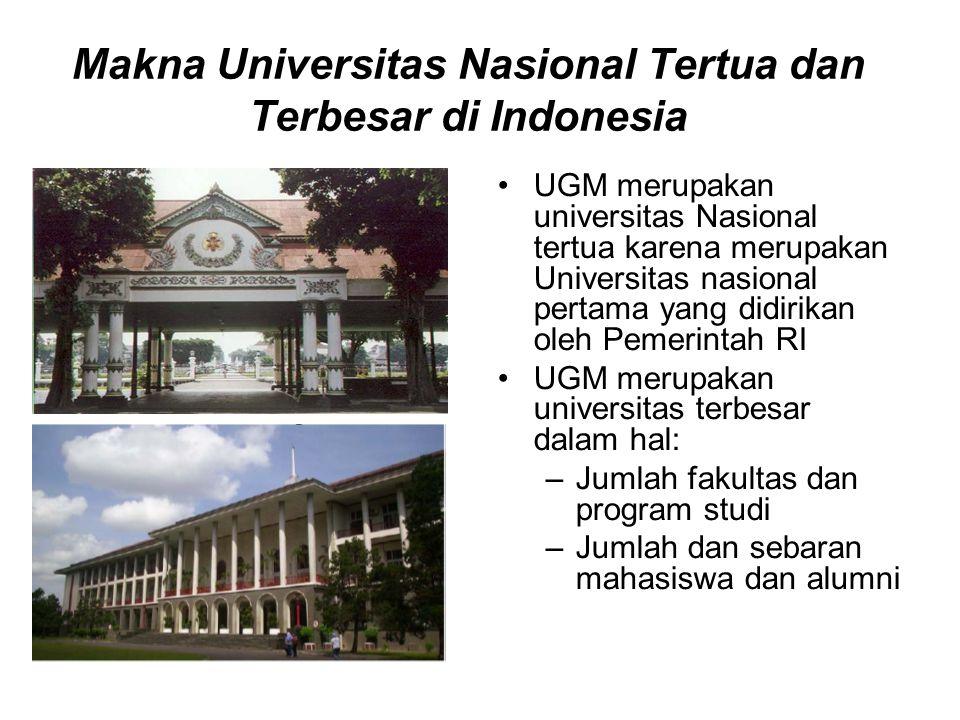 Makna Universitas Nasional Tertua dan Terbesar di Indonesia