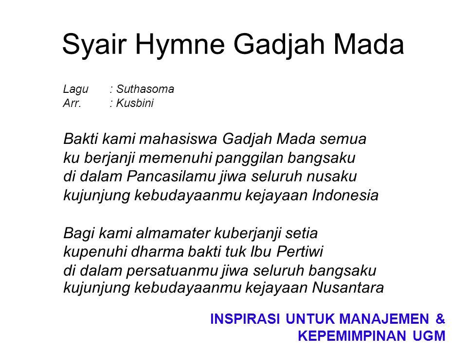 Syair Hymne Gadjah Mada