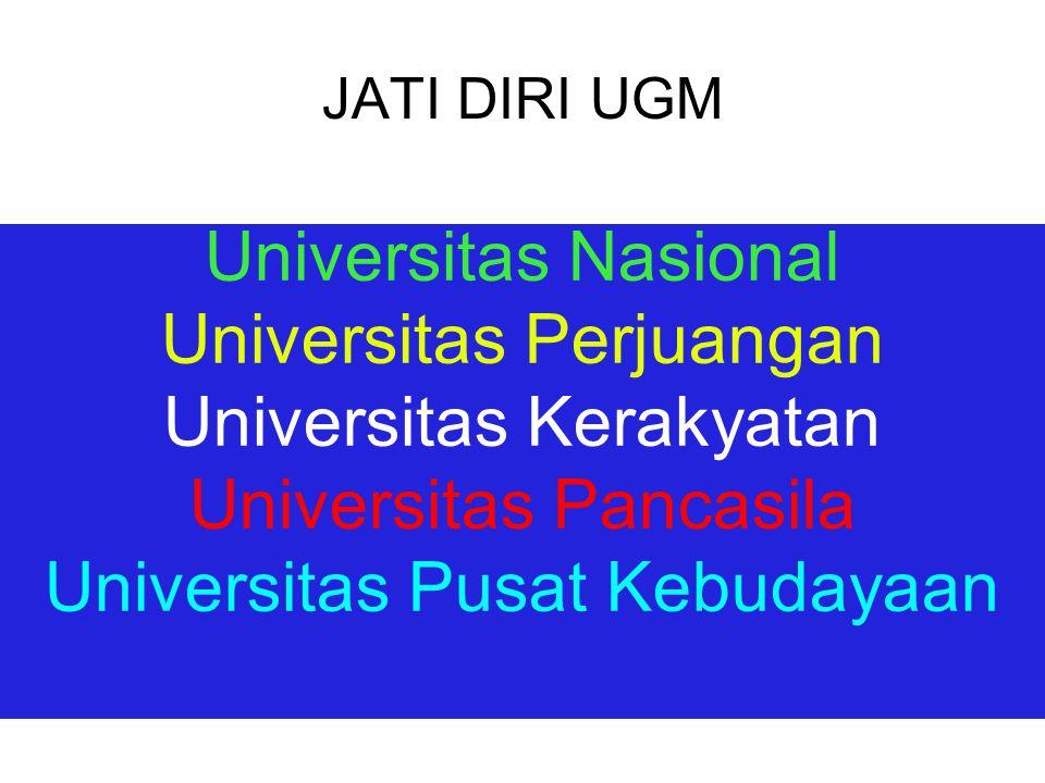 Universitas Perjuangan Universitas Kerakyatan Universitas Pancasila