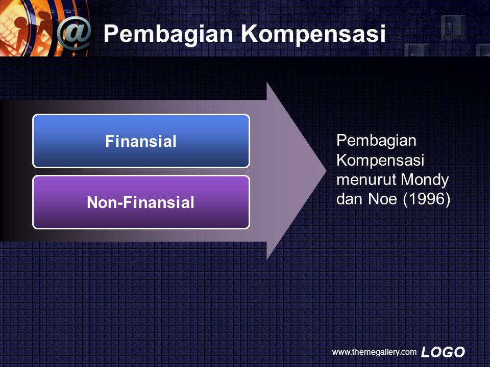 Pembagian Kompensasi Finansial
