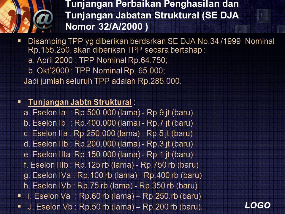 Tunjangan Perbaikan Penghasilan dan Tunjangan Jabatan Struktural (SE DJA Nomor 32/A/2000 )