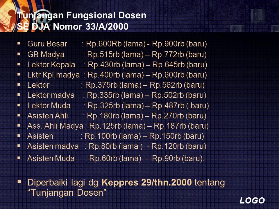 Tunjangan Fungsional Dosen SE DJA Nomor 33/A/2000