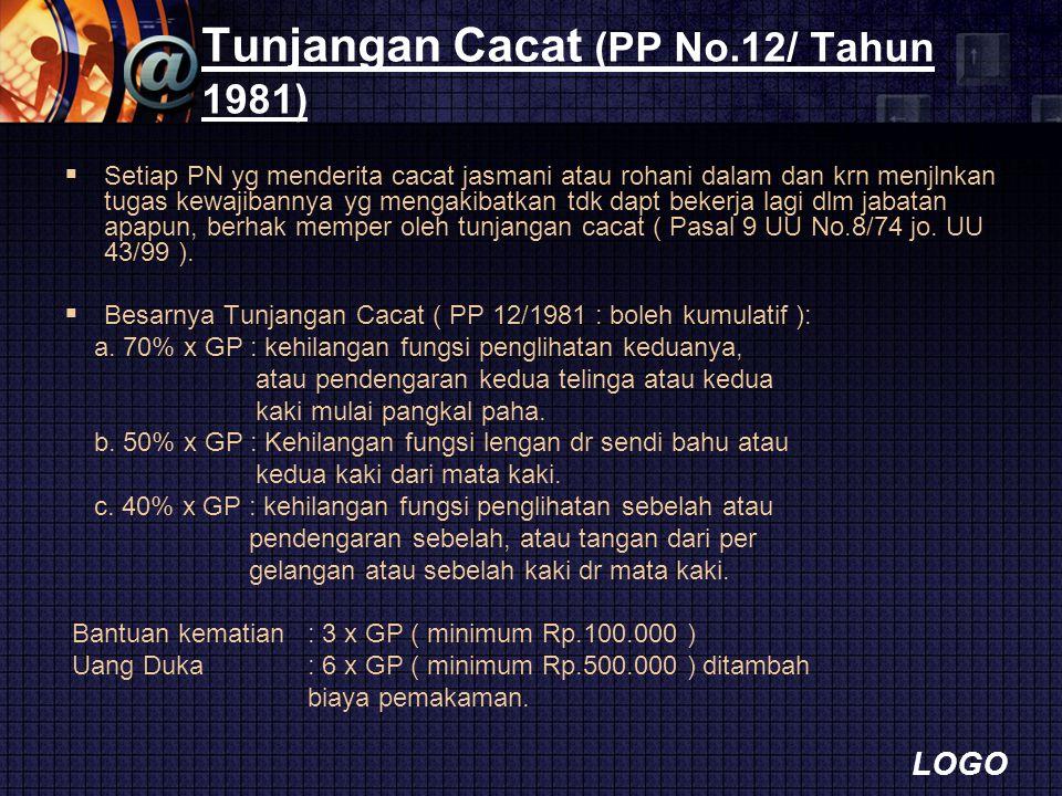 Tunjangan Cacat (PP No.12/ Tahun 1981)