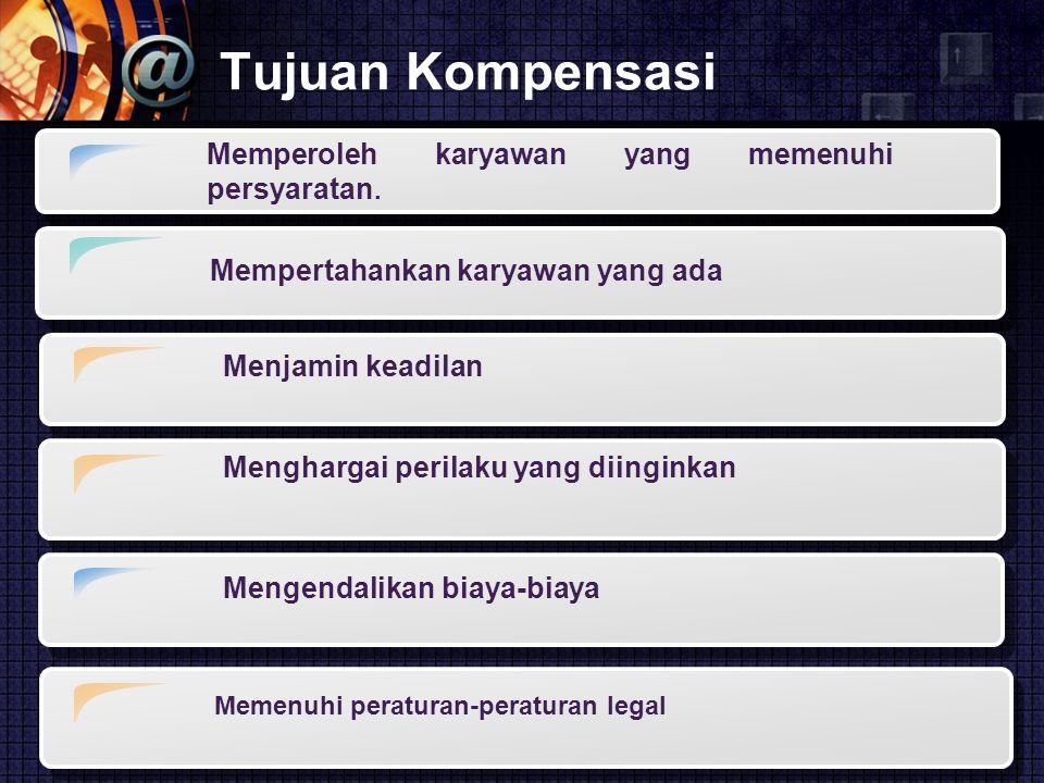 Tujuan Kompensasi Memperoleh karyawan yang memenuhi persyaratan.