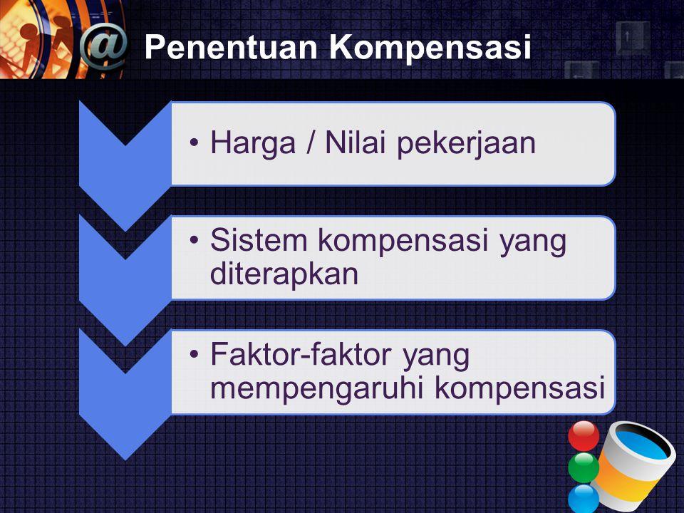 Penentuan Kompensasi Harga / Nilai pekerjaan