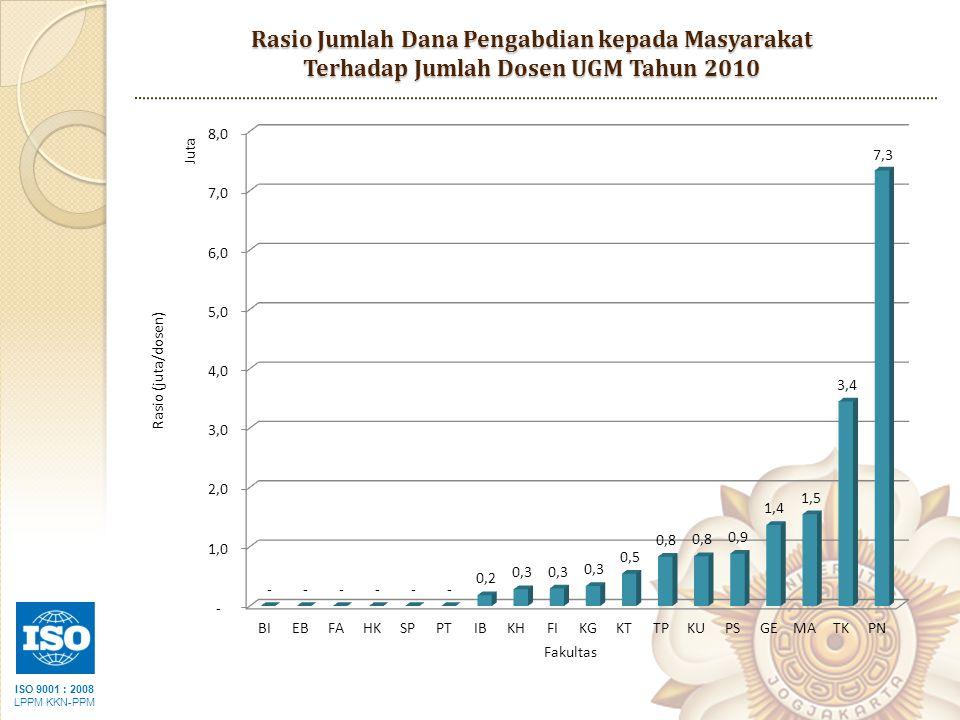 Rasio Jumlah Dana Pengabdian kepada Masyarakat Terhadap Jumlah Dosen UGM Tahun 2010