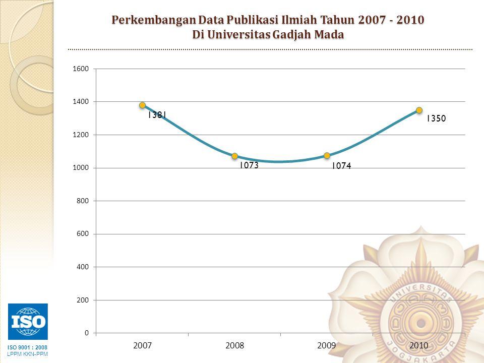 Perkembangan Data Publikasi Ilmiah Tahun 2007 - 2010 Di Universitas Gadjah Mada