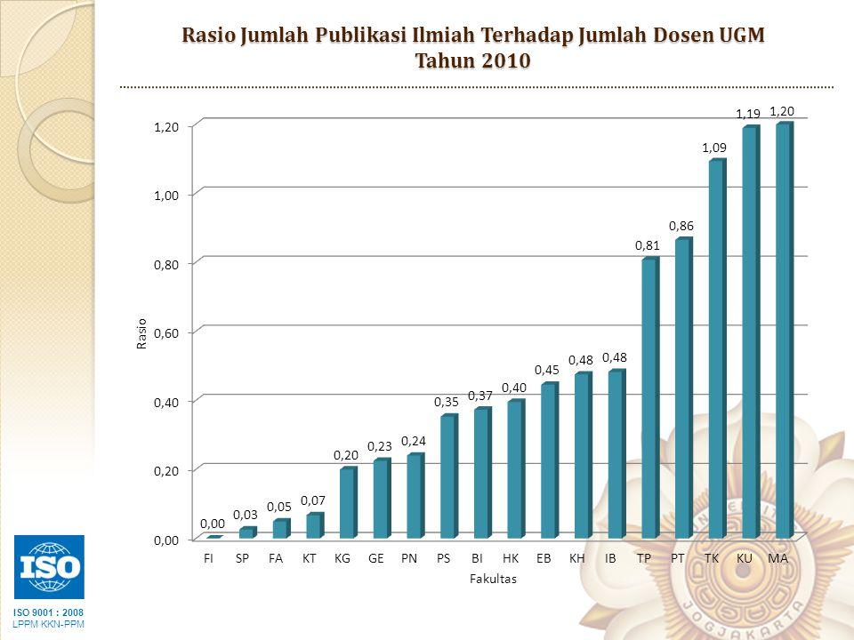 Rasio Jumlah Publikasi Ilmiah Terhadap Jumlah Dosen UGM Tahun 2010