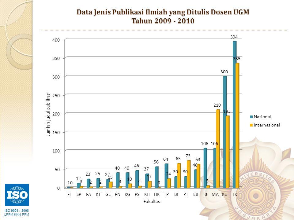 Data Jenis Publikasi Ilmiah yang Ditulis Dosen UGM Tahun 2009 - 2010