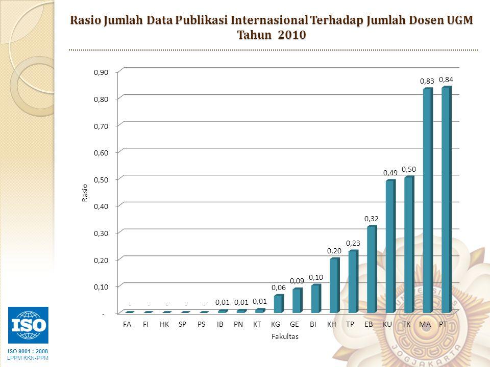 Rasio Jumlah Data Publikasi Internasional Terhadap Jumlah Dosen UGM Tahun 2010