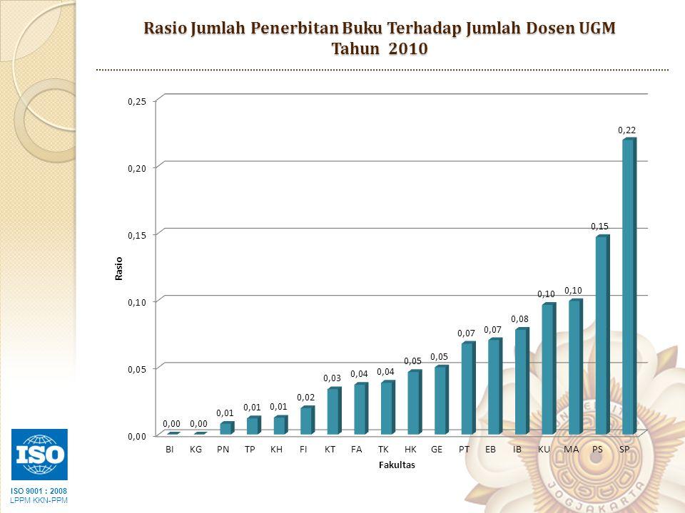 Rasio Jumlah Penerbitan Buku Terhadap Jumlah Dosen UGM Tahun 2010