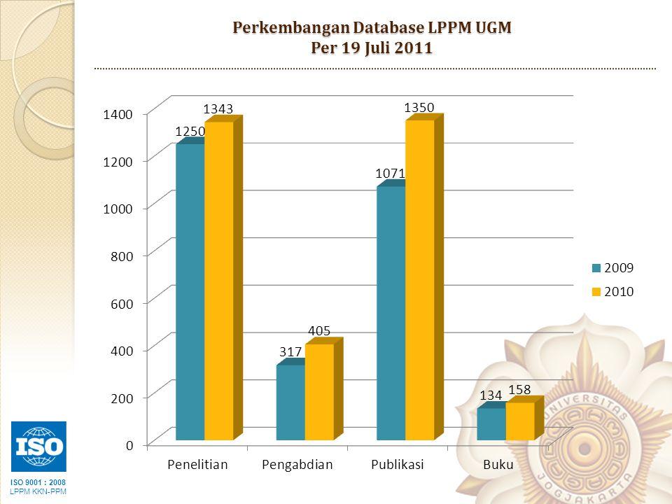 Perkembangan Database LPPM UGM Per 19 Juli 2011