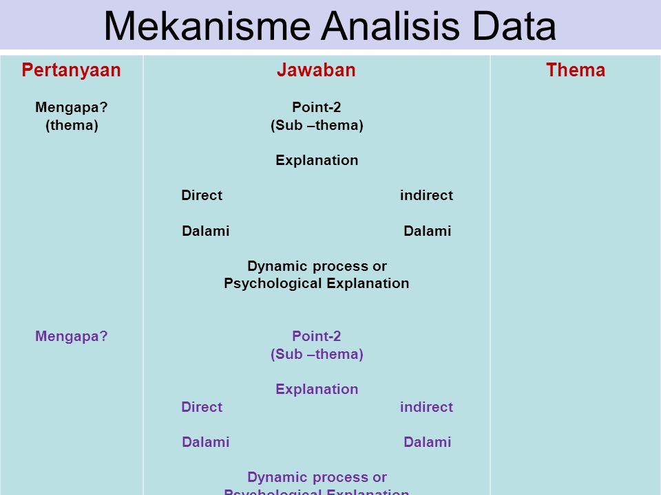 Mekanisme Analisis Data