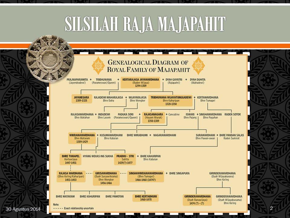 SILSILAH RAJA MAJAPAHIT