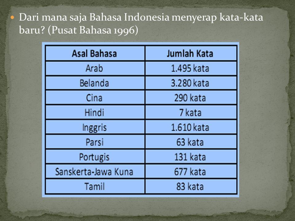 Dari mana saja Bahasa Indonesia menyerap kata-kata baru