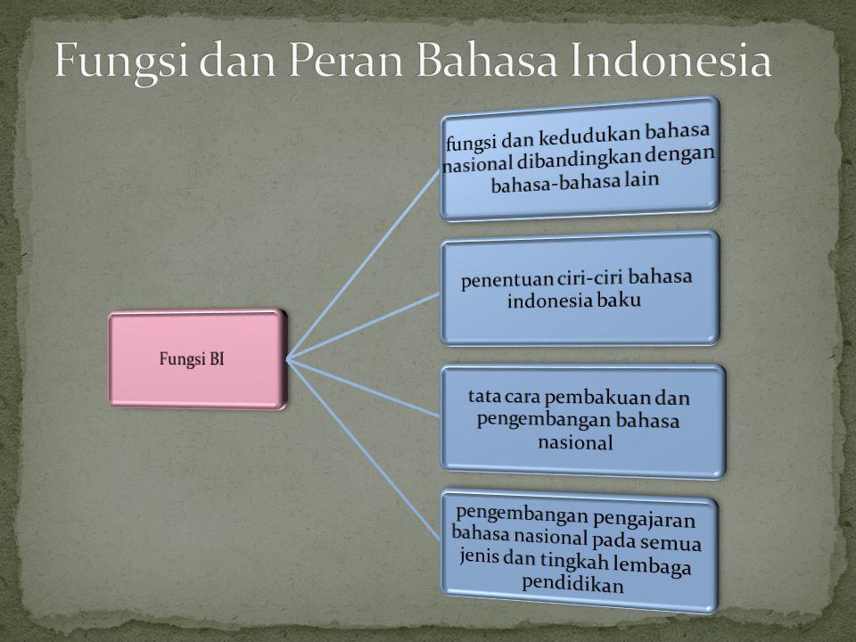 Fungsi dan Peran Bahasa Indonesia