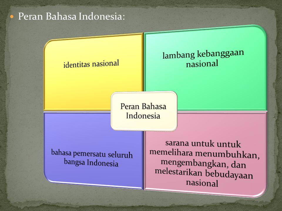 Peran Bahasa Indonesia: