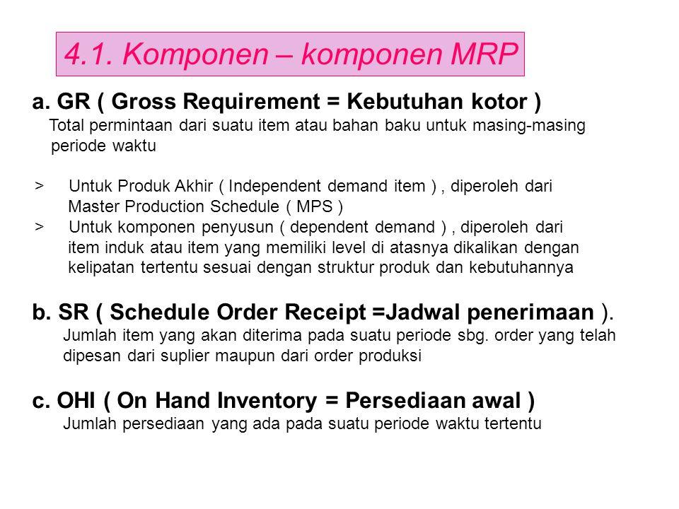 4.1. Komponen – komponen MRP