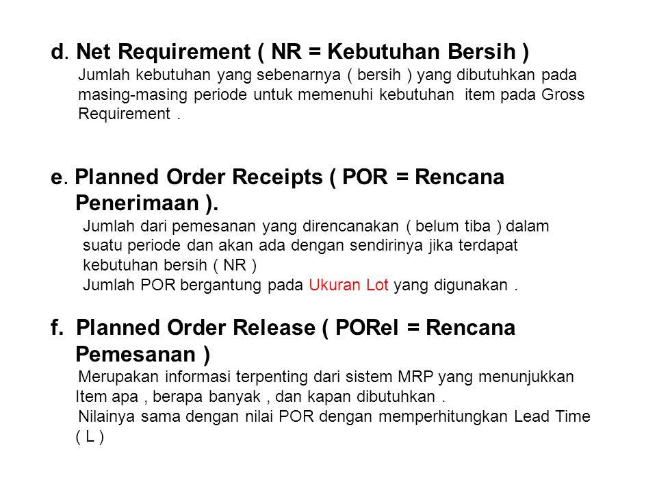 d. Net Requirement ( NR = Kebutuhan Bersih )