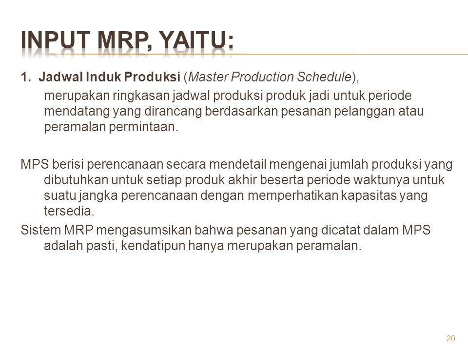 Input MRP, yaitu: 1. Jadwal Induk Produksi (Master Production Schedule),