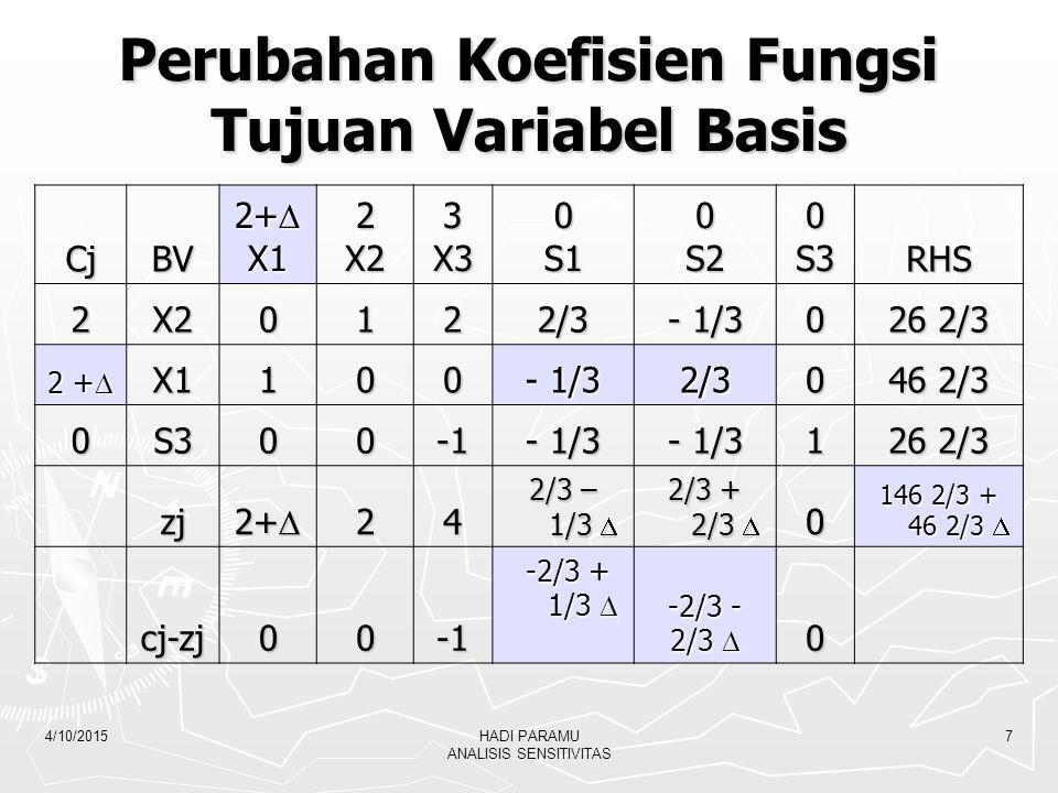 Perubahan Koefisien Fungsi Tujuan Variabel Basis