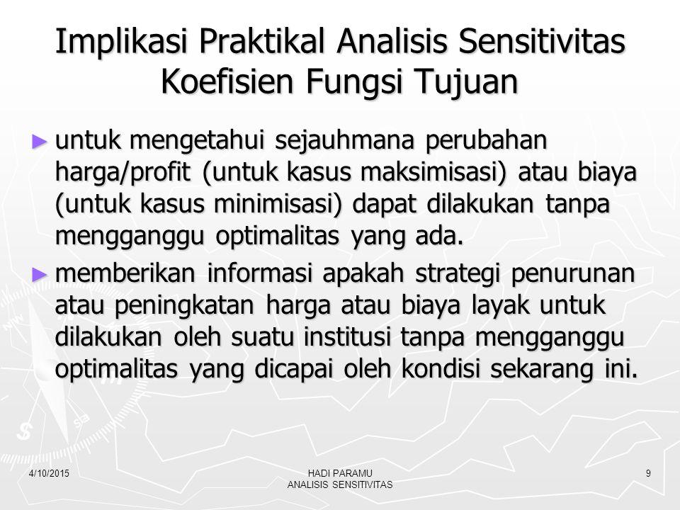 Implikasi Praktikal Analisis Sensitivitas Koefisien Fungsi Tujuan