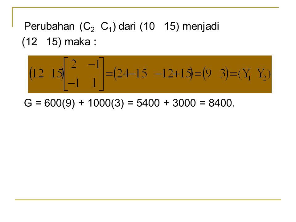 Perubahan (C2 C1) dari (10 15) menjadi