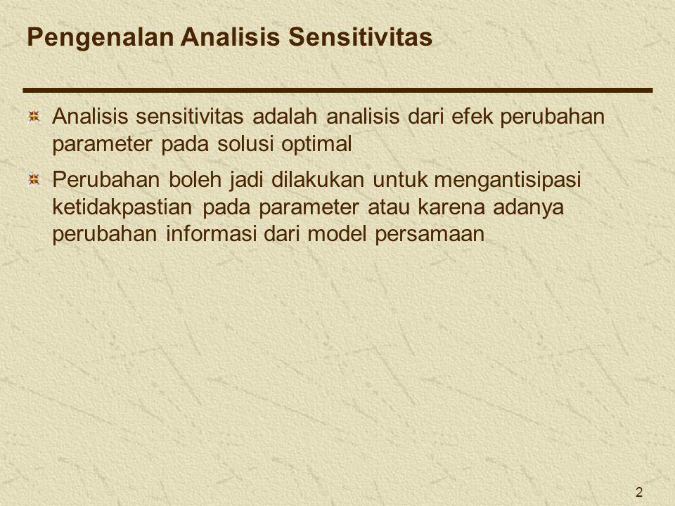 Pengenalan Analisis Sensitivitas