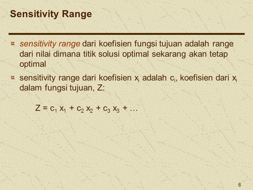 Sensitivity Range sensitivity range dari koefisien fungsi tujuan adalah range dari nilai dimana titik solusi optimal sekarang akan tetap optimal.