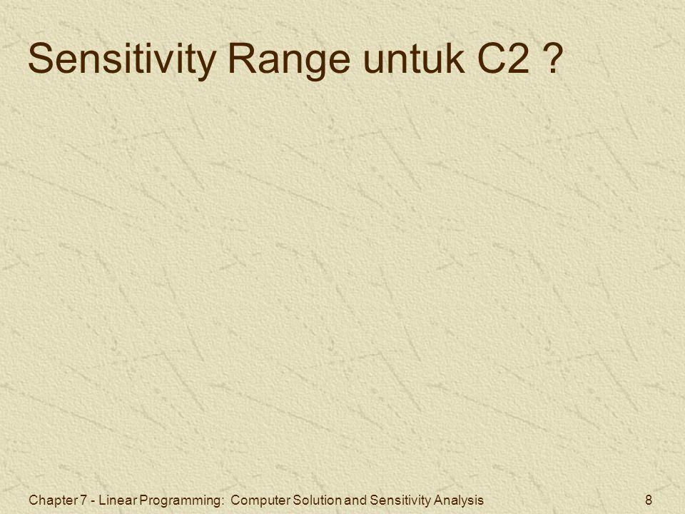 Sensitivity Range untuk C2