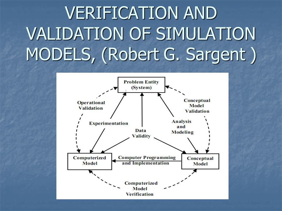 VERIFICATION AND VALIDATION OF SIMULATION MODELS, (Robert G. Sargent )