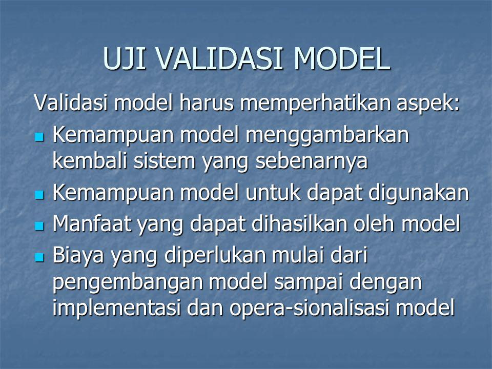 UJI VALIDASI MODEL Validasi model harus memperhatikan aspek:
