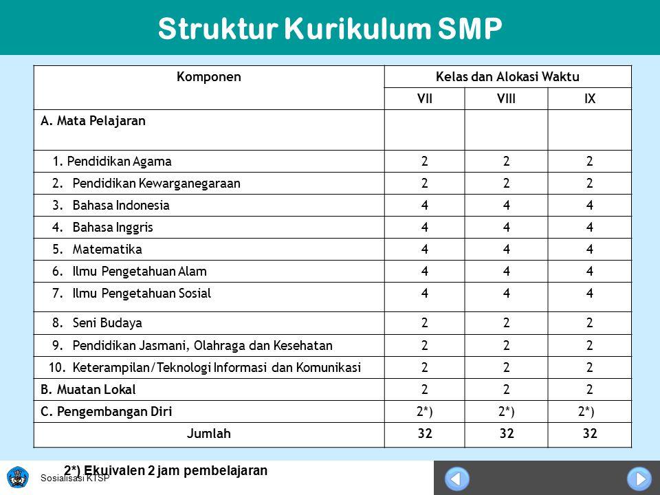 Struktur Kurikulum SMP
