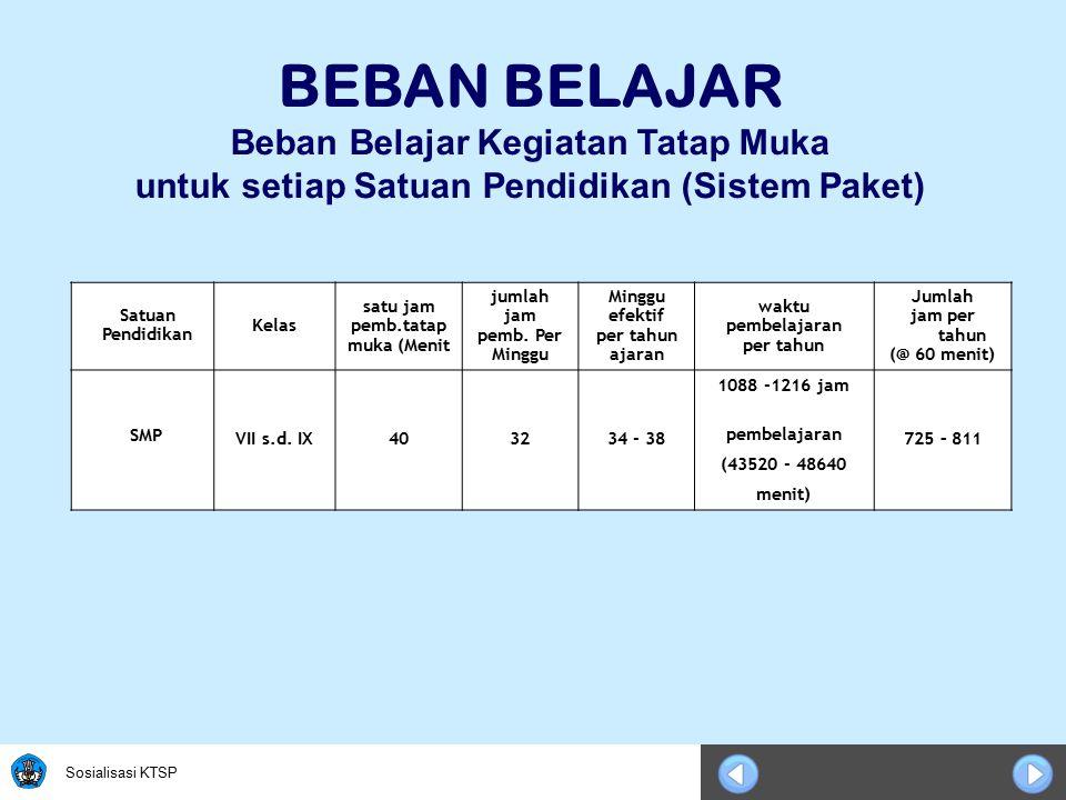 BEBAN BELAJAR Beban Belajar Kegiatan Tatap Muka untuk setiap Satuan Pendidikan (Sistem Paket)