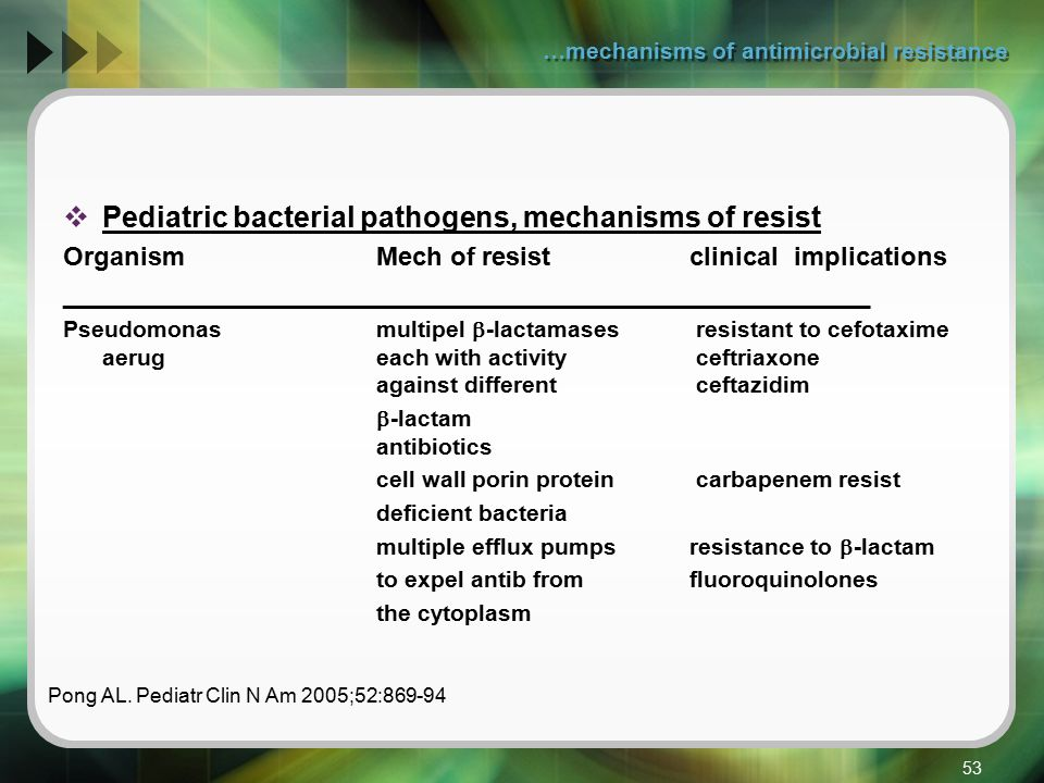 …mechanisms of antimicrobial resistance