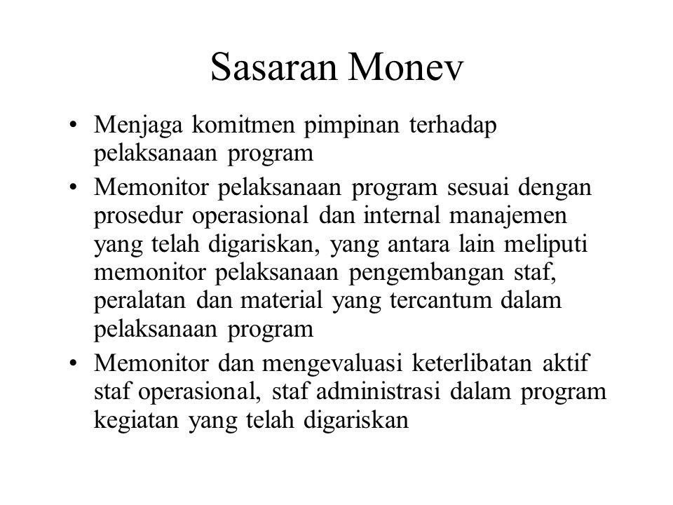 Sasaran Monev Menjaga komitmen pimpinan terhadap pelaksanaan program