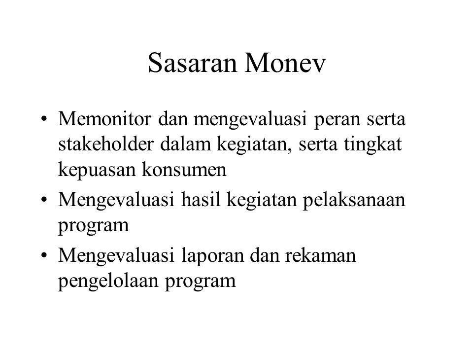 Sasaran Monev Memonitor dan mengevaluasi peran serta stakeholder dalam kegiatan, serta tingkat kepuasan konsumen.