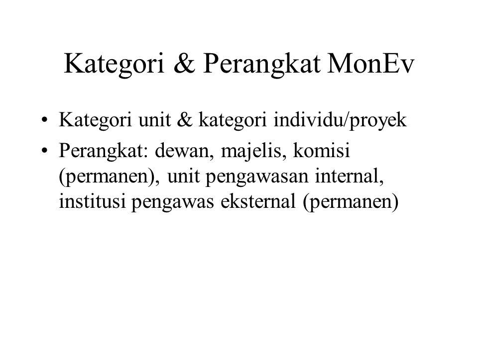 Kategori & Perangkat MonEv