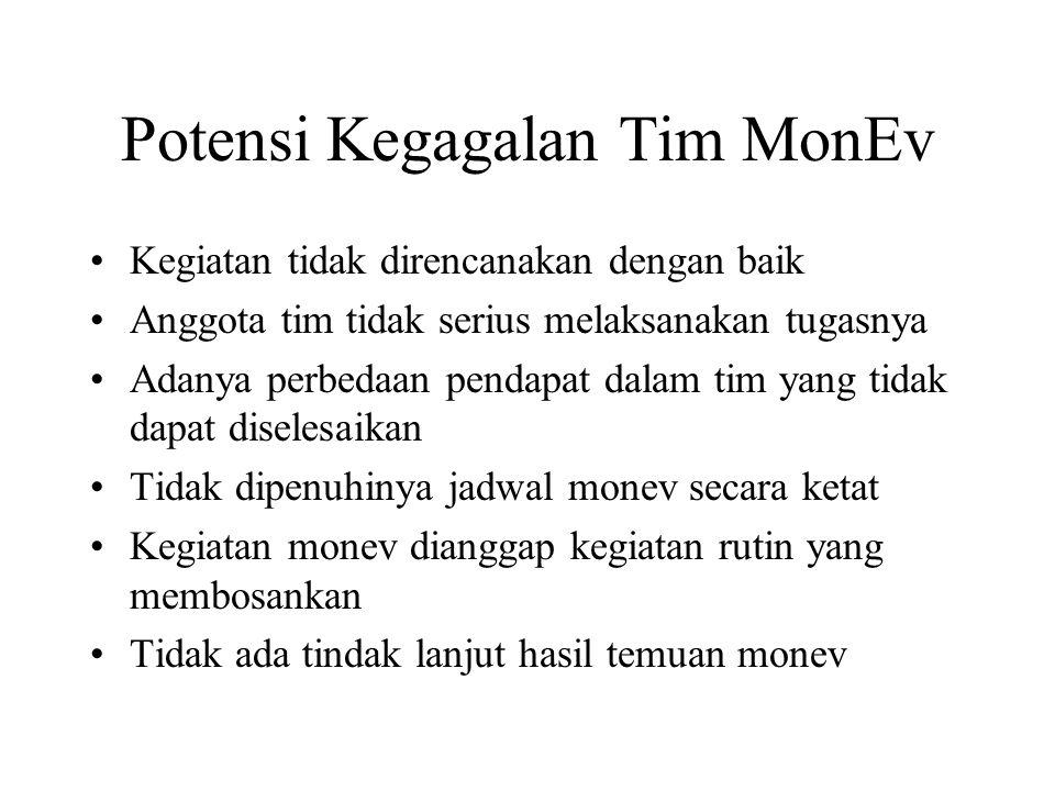 Potensi Kegagalan Tim MonEv