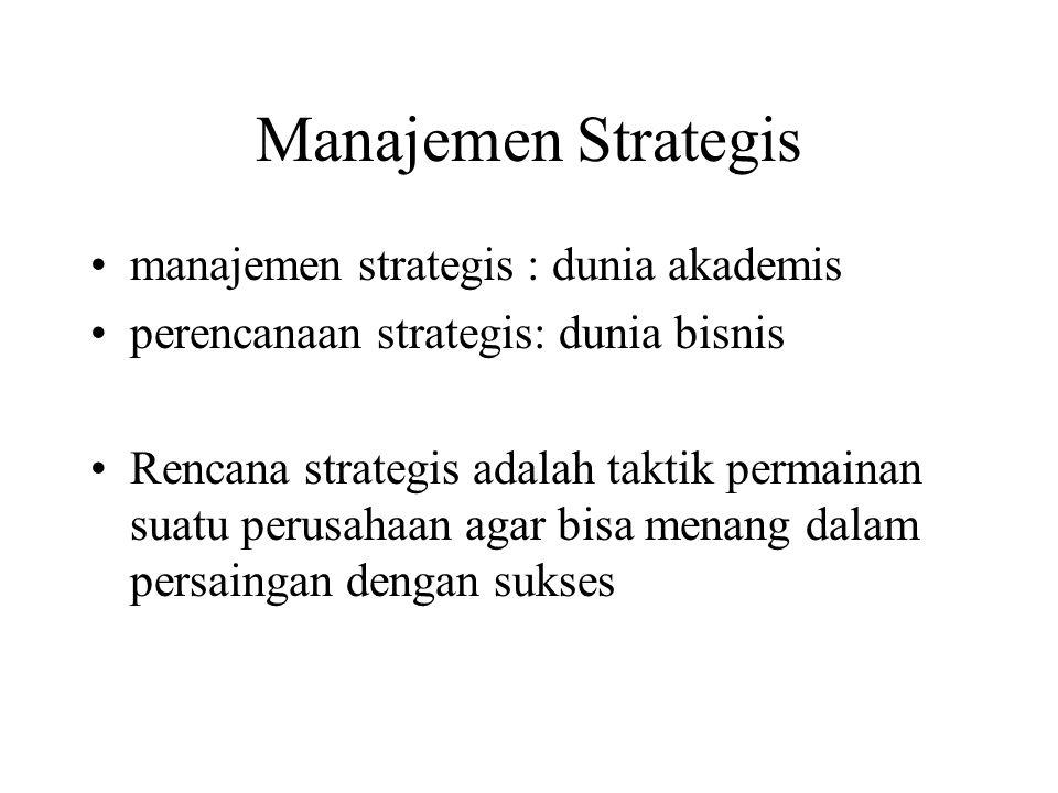 Manajemen Strategis manajemen strategis : dunia akademis