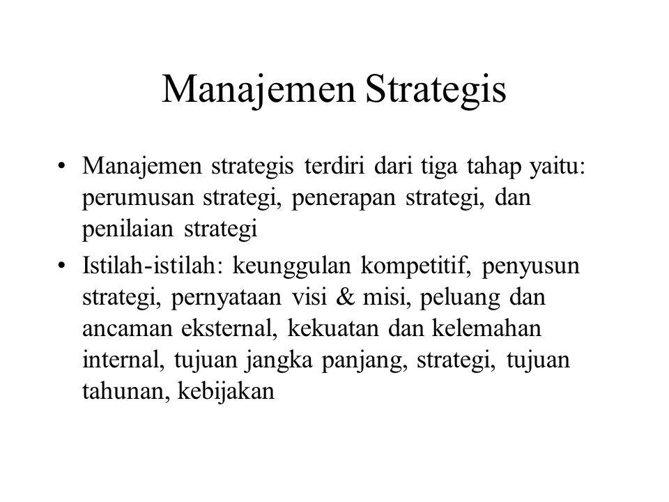 Manajemen Strategis Manajemen strategis terdiri dari tiga tahap yaitu: perumusan strategi, penerapan strategi, dan penilaian strategi.
