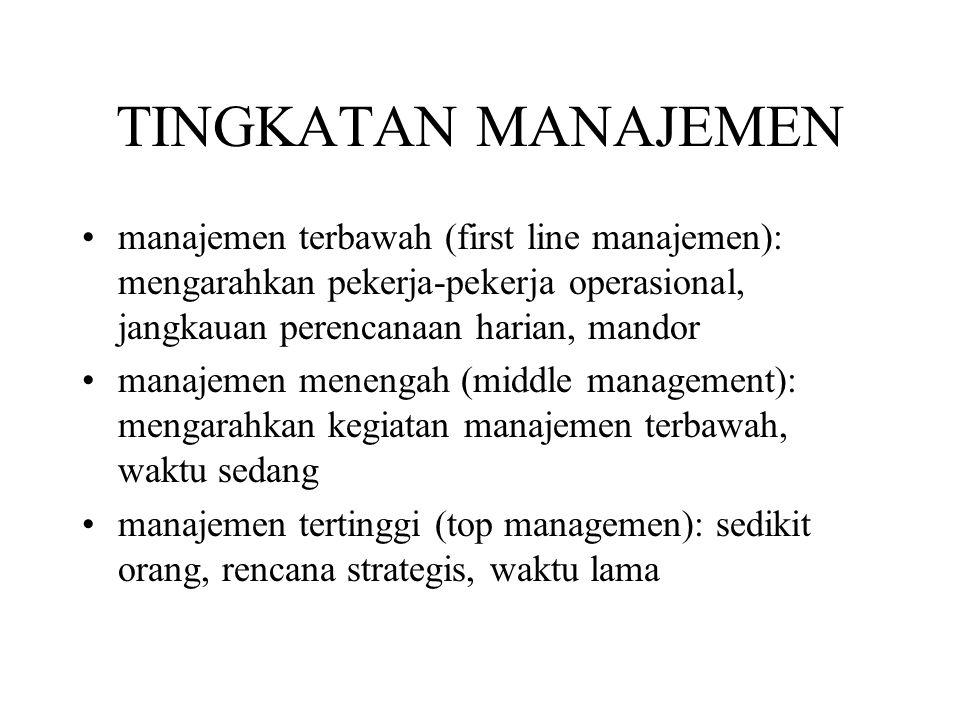 TINGKATAN MANAJEMEN manajemen terbawah (first line manajemen): mengarahkan pekerja-pekerja operasional, jangkauan perencanaan harian, mandor.