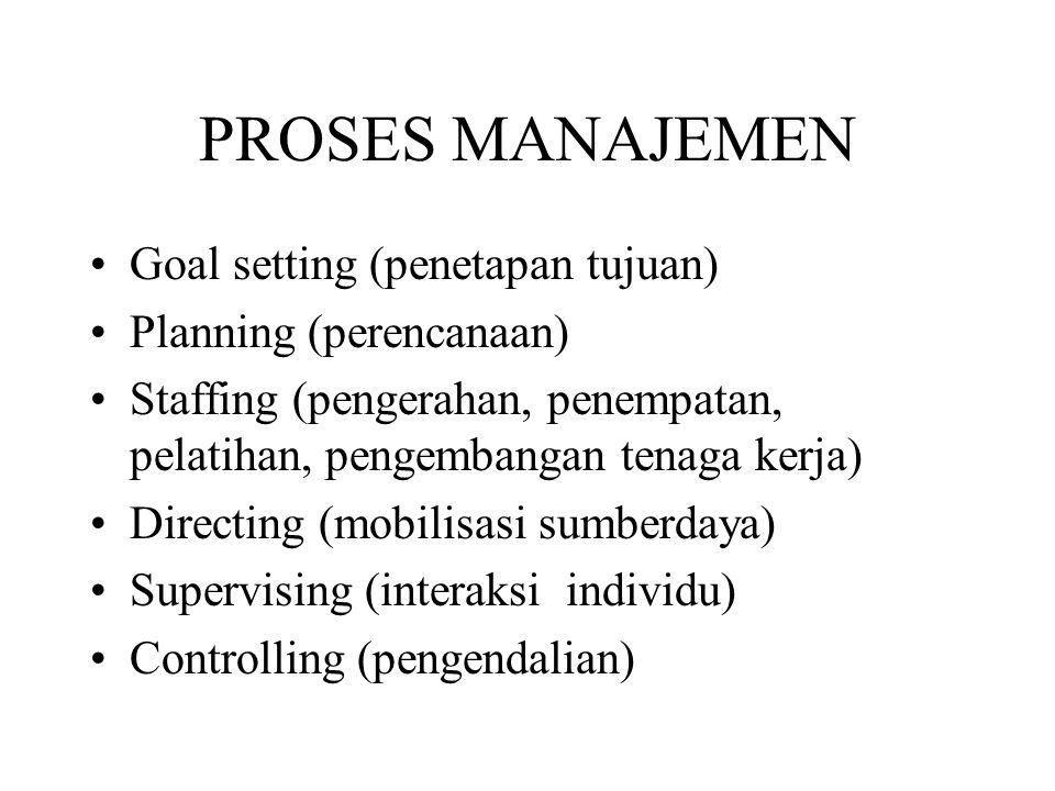 PROSES MANAJEMEN Goal setting (penetapan tujuan)