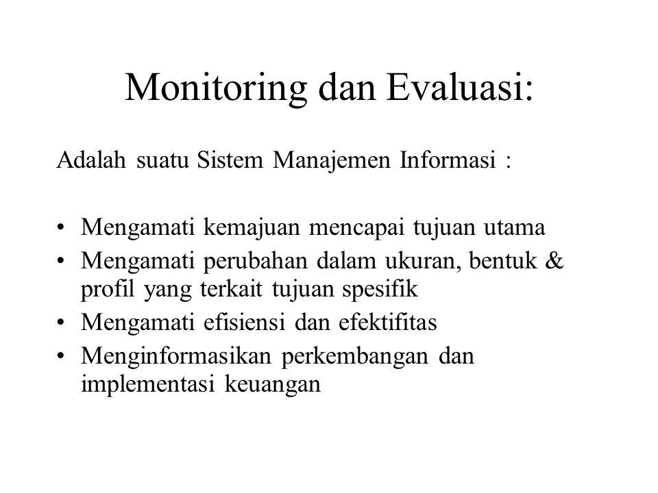 Monitoring dan Evaluasi: