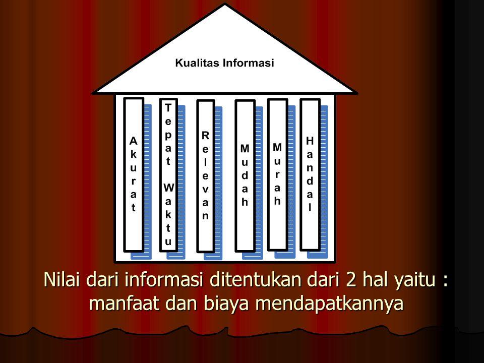 Nilai dari informasi ditentukan dari 2 hal yaitu : manfaat dan biaya mendapatkannya